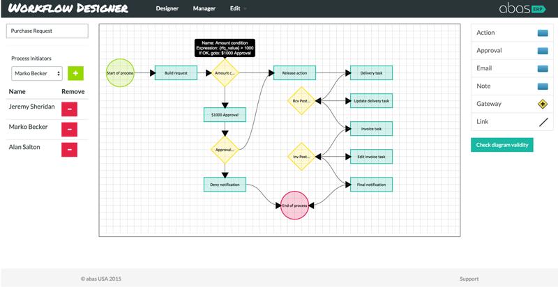 abas-Workflow-editor