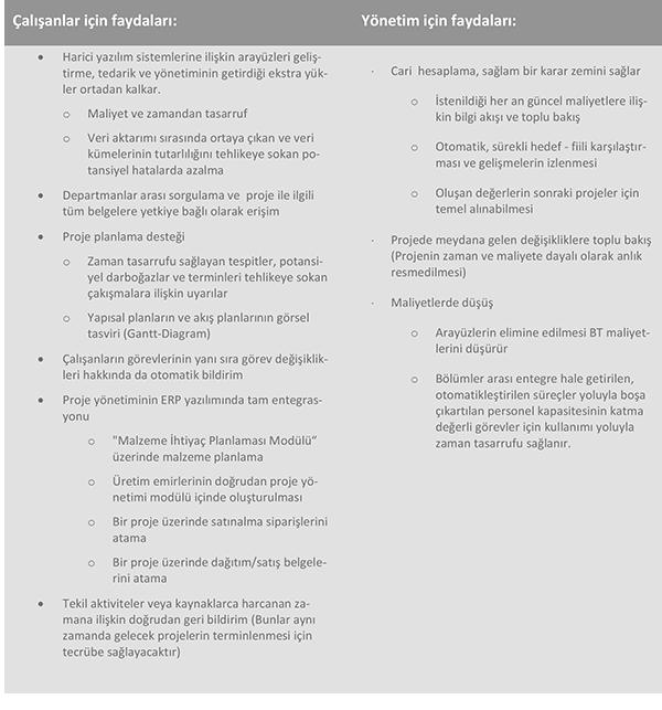 makale_kolektif-proje-yonetiminin-merkezi-olarak-erp