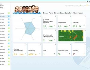 sap_sports_training_analysis_2014_0022