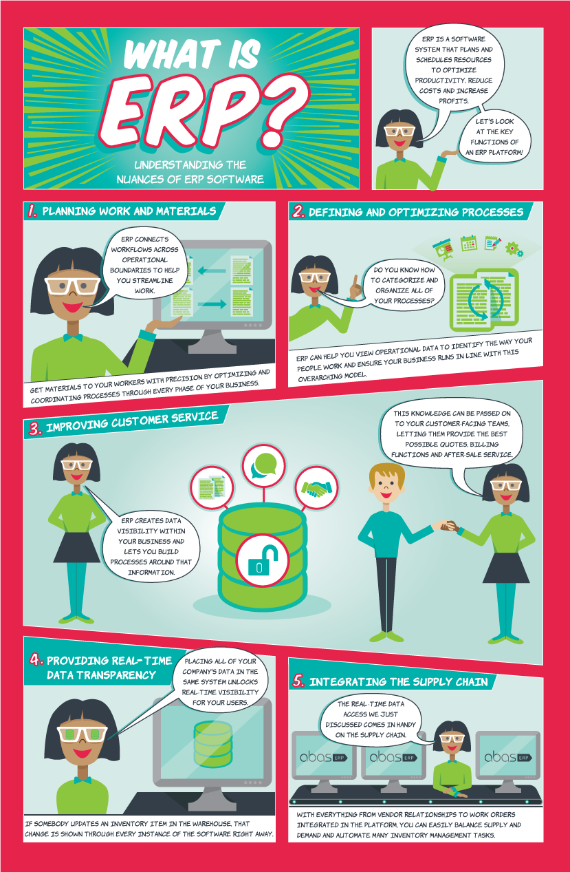 what-is-ERP-Infographic_Low